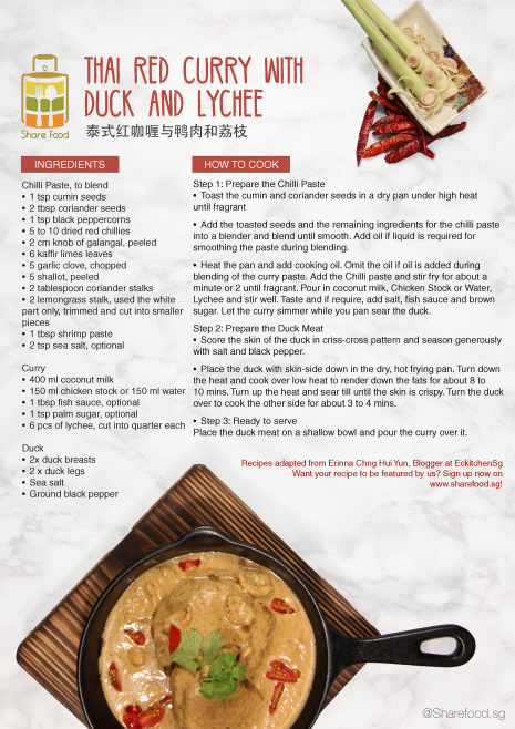 Thai Curry Duck - 1 page recipe.png