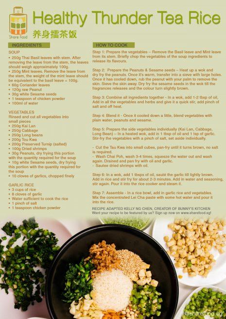 Healthy Thunder Tea Rice recipe